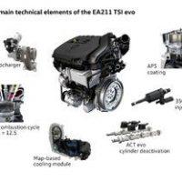 Nowe silniki Volkswagena